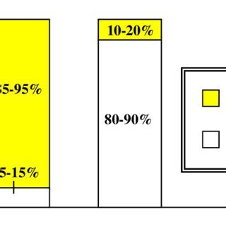Barangay Information System Essay Paper - paperapcom